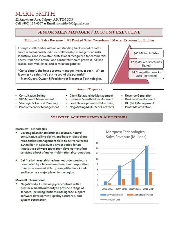 Resume Writer Victoria - Senior Sales Manager Sample